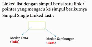 Single Link List