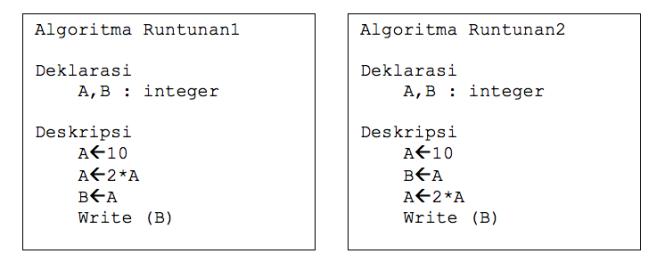 programA-B